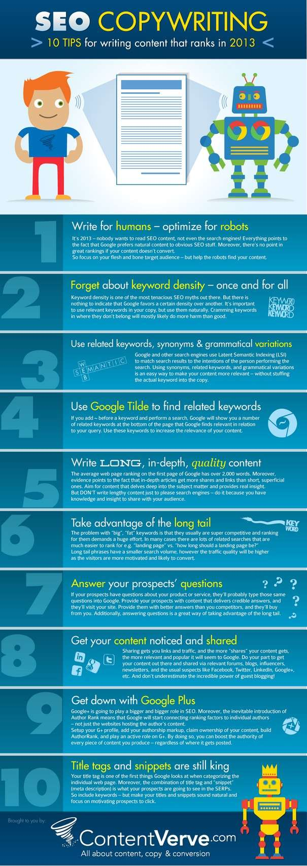 SEO Copywriting 10 Tips for Writing Content that Ranks in 2013 Infographic