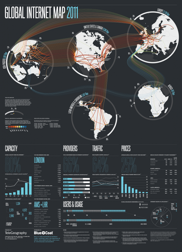 501 global internet map 2011 737x1024