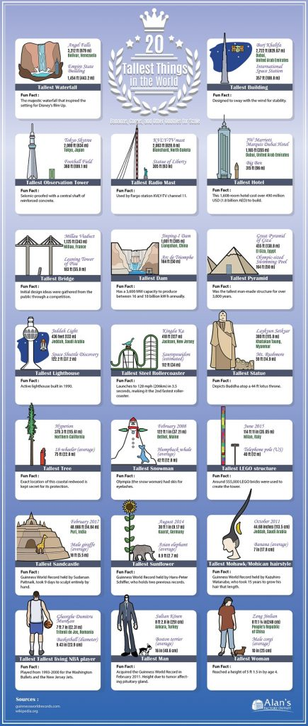 20 Tallest Things in the World 435x1024