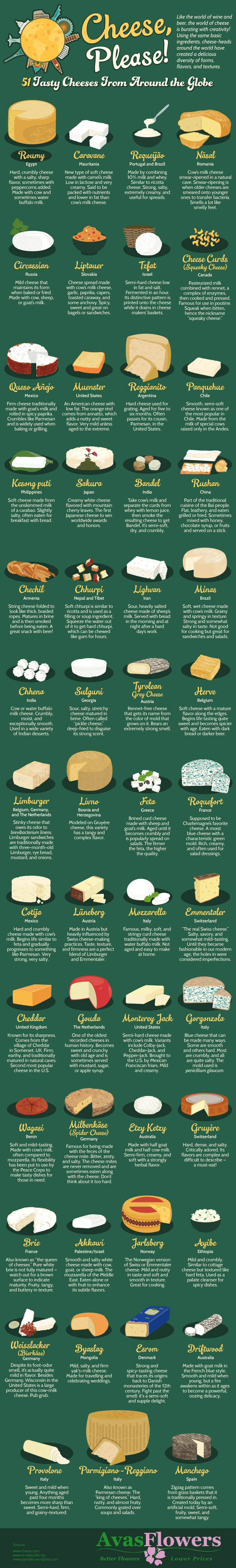 51 Types of Cheese