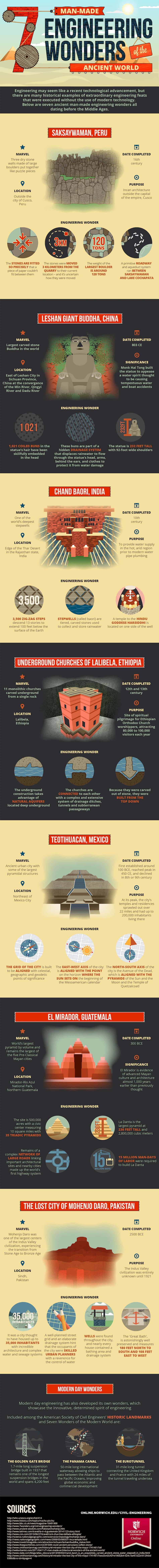 7 Man Made Engineering Wonders of the Ancient World Infographic