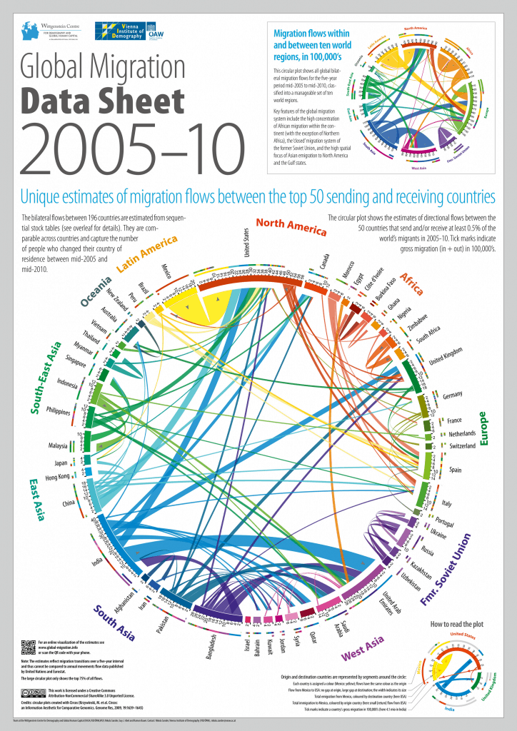 Global Migration Datasheet 2005 2010 724x1024
