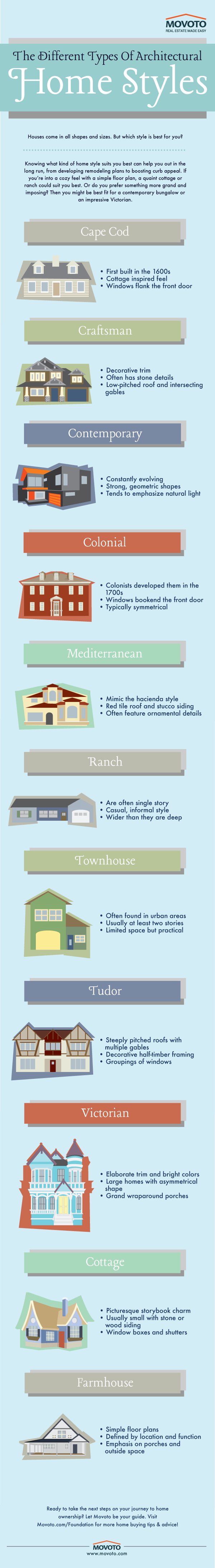 Home Styles Infographic
